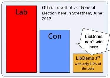 The LibDems Can't Win Here